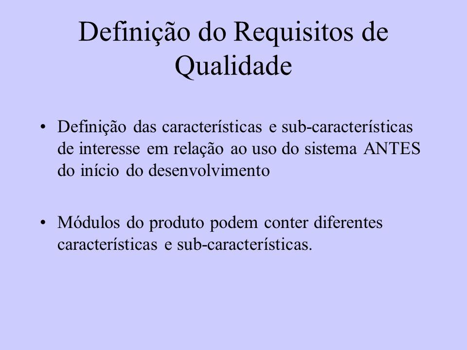 Definição do Requisitos de Qualidade Definição das características e sub-características de interesse em relação ao uso do sistema ANTES do início do