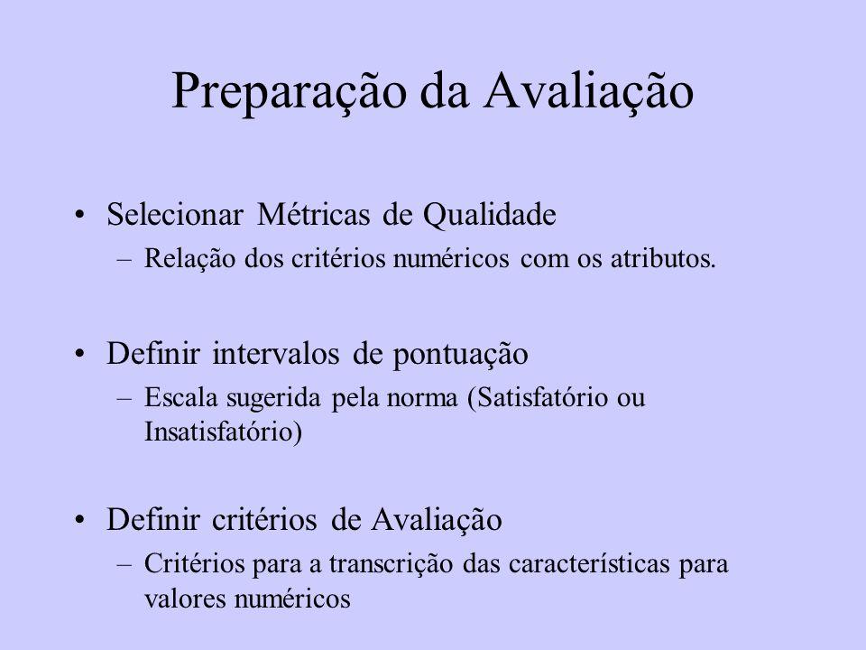 Preparação da Avaliação Selecionar Métricas de Qualidade –Relação dos critérios numéricos com os atributos. Definir intervalos de pontuação –Escala su