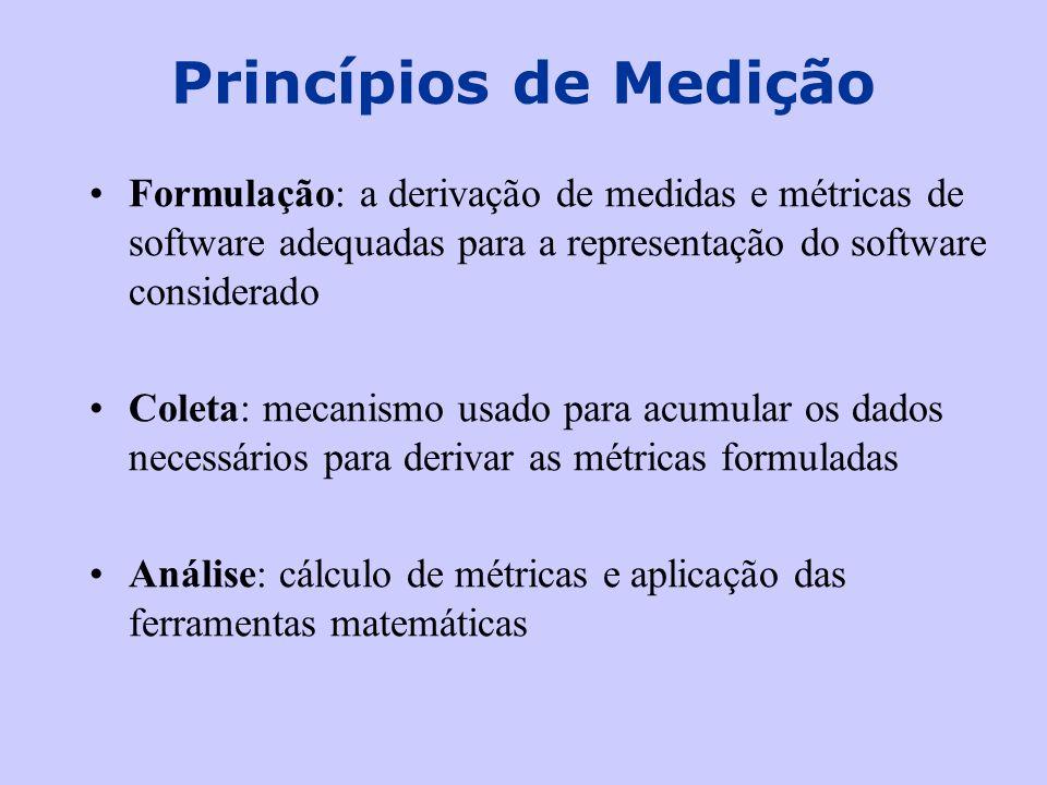 Princípios de Medição Formulação: a derivação de medidas e métricas de software adequadas para a representação do software considerado Coleta: mecanis