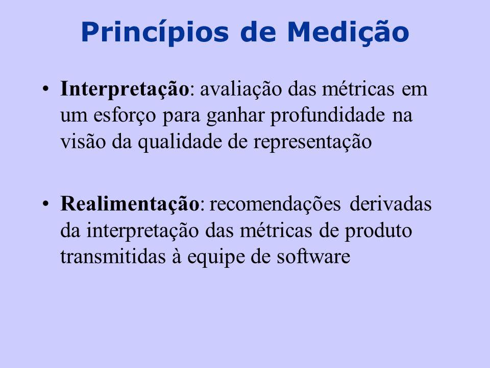 Princípios de Medição Interpretação: avaliação das métricas em um esforço para ganhar profundidade na visão da qualidade de representação Realimentaçã