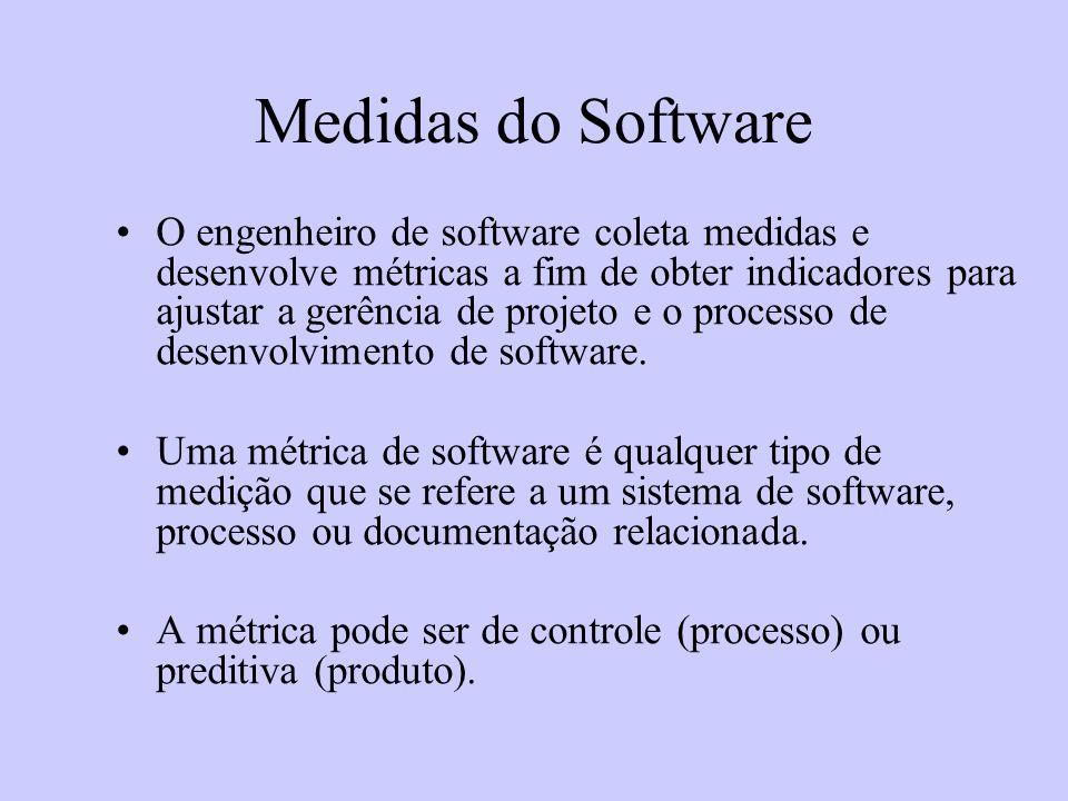 O engenheiro de software coleta medidas e desenvolve métricas a fim de obter indicadores para ajustar a gerência de projeto e o processo de desenvolvi