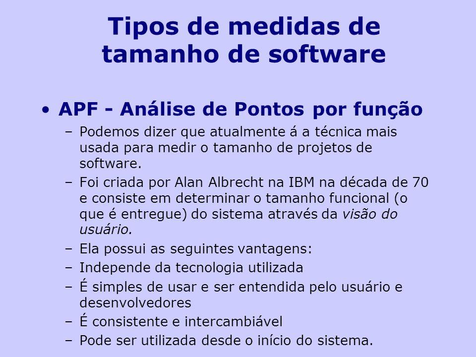 Tipos de medidas de tamanho de software APF - Análise de Pontos por função –Podemos dizer que atualmente á a técnica mais usada para medir o tamanho d