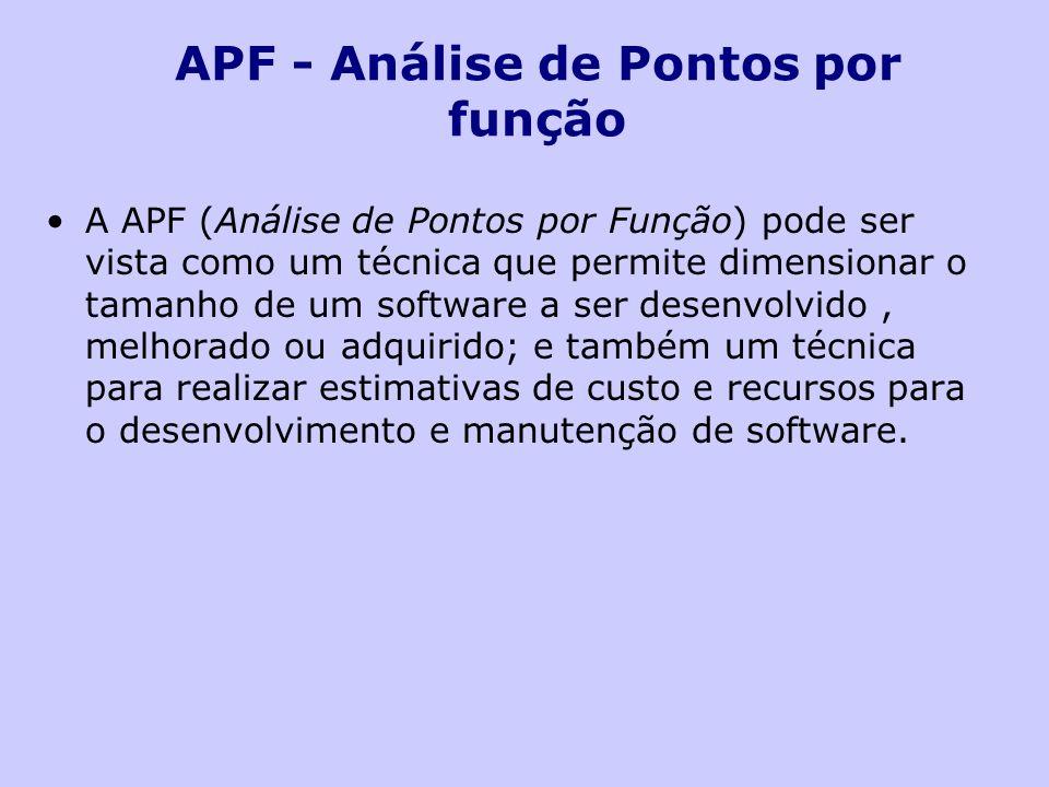 APF - Análise de Pontos por função A APF (Análise de Pontos por Função) pode ser vista como um técnica que permite dimensionar o tamanho de um softwar
