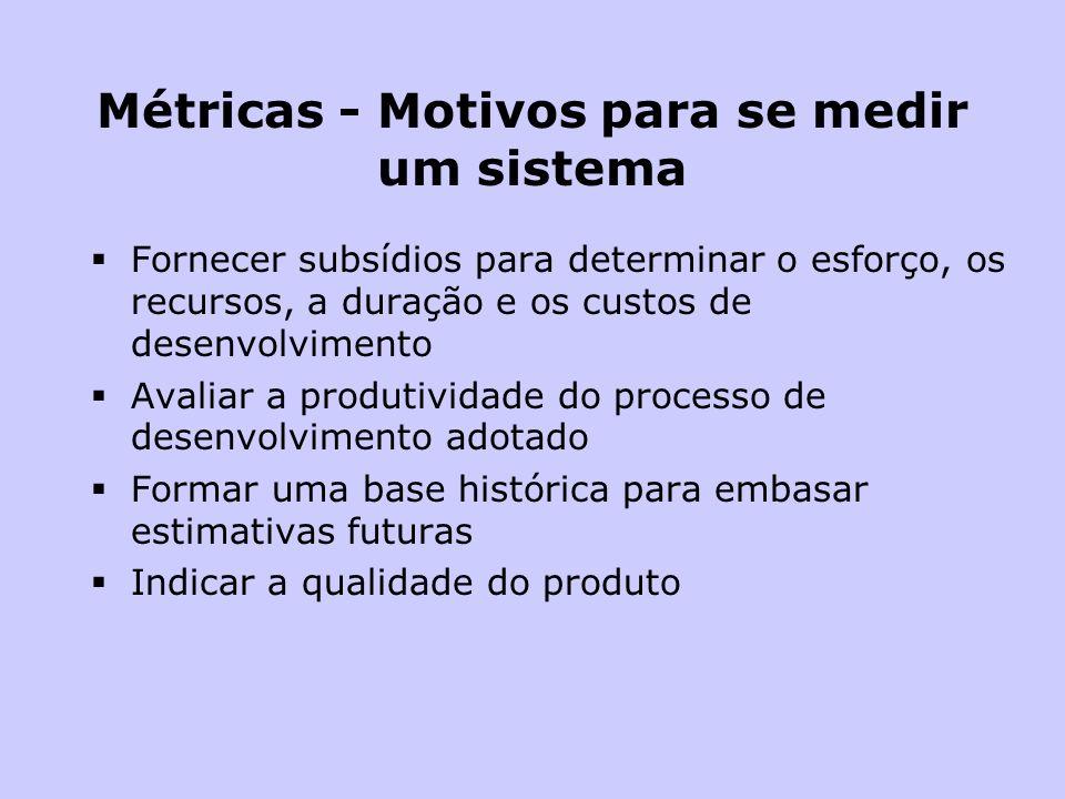 Métricas - Motivos para se medir um sistema Fornecer subsídios para determinar o esforço, os recursos, a duração e os custos de desenvolvimento Avalia
