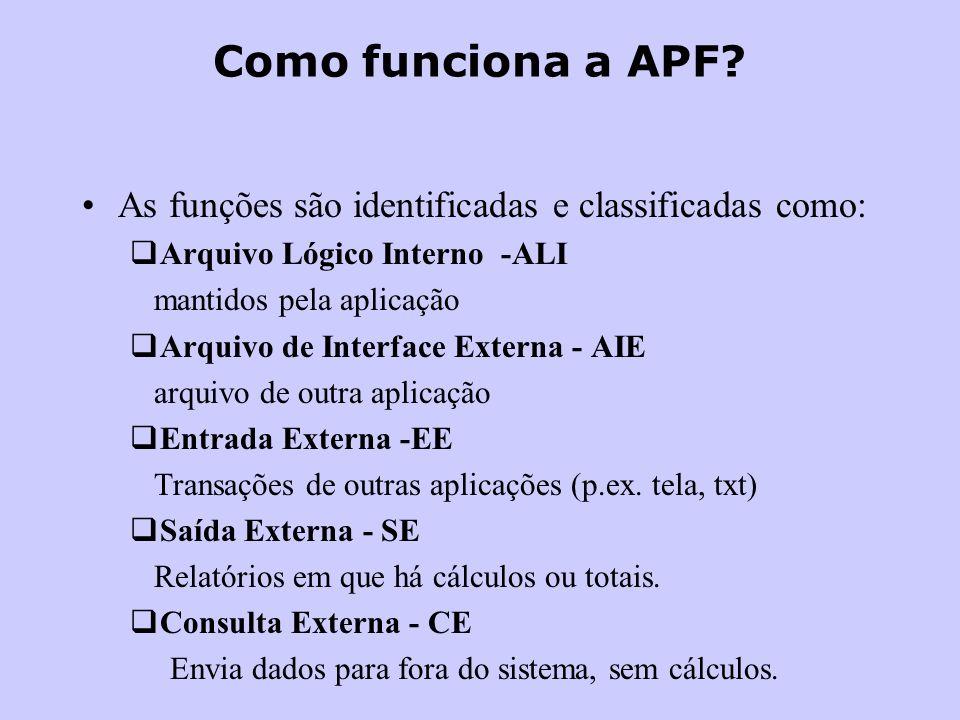 Como funciona a APF? As funções são identificadas e classificadas como: Arquivo Lógico Interno -ALI mantidos pela aplicação Arquivo de Interface Exter