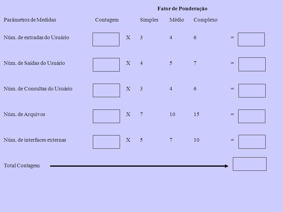 Fator de Ponderação Parâmetros de MedidasContagemSimplesMédioComplexo Núm. de entradas do UsuárioX346= Núm. de Saídas do UsuárioX457= Núm. de Consulta