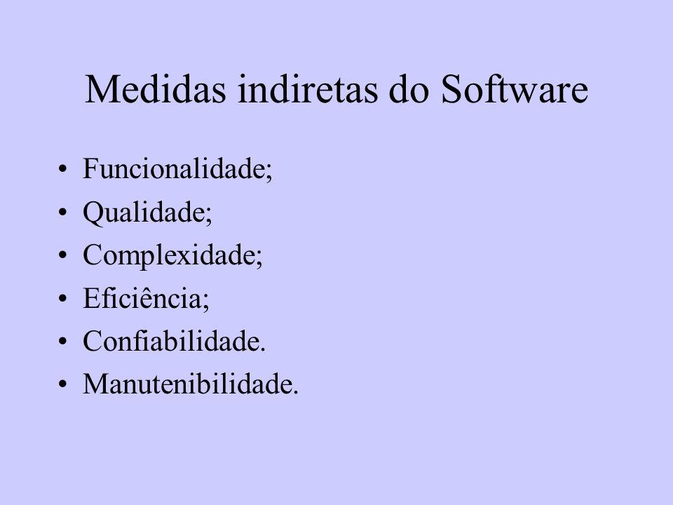 Métricas de Qualidade de Software Antes que o software seja entregue Depois que o software seja entregue É possível obter uma base quantitativa para se tomar decisões referentes a projeto e teste.