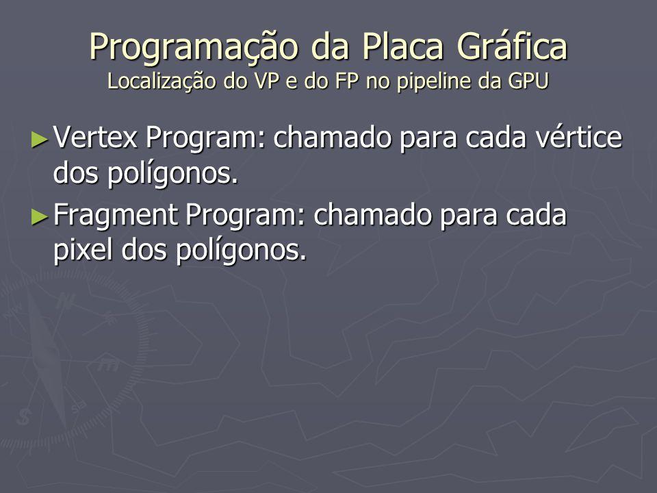 Programação da Placa Gráfica Localização do VP e do FP no pipeline da GPU Vertex Program: chamado para cada vértice dos polígonos.