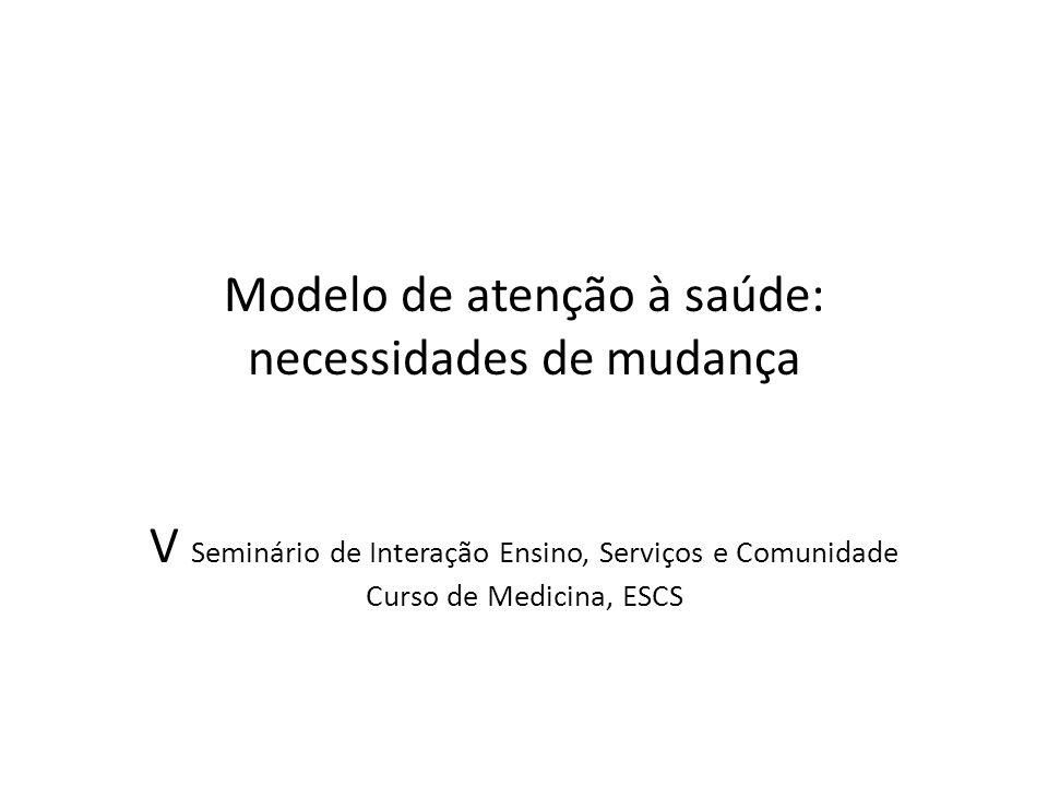 Modelo de atenção à saúde: necessidades de mudança V Seminário de Interação Ensino, Serviços e Comunidade Curso de Medicina, ESCS