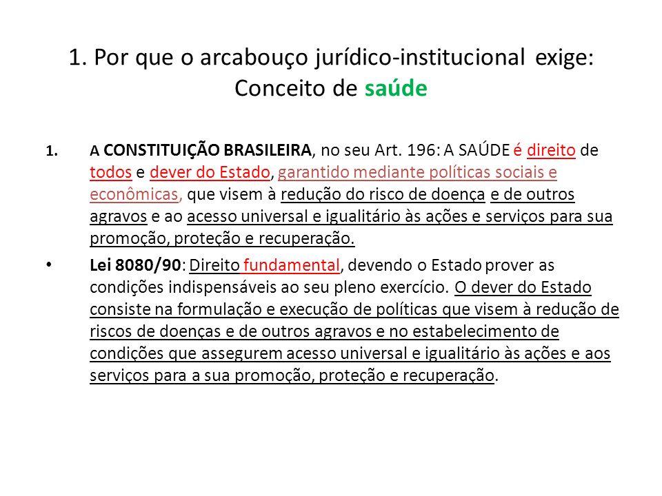 1. Por que o arcabouço jurídico-institucional exige: Conceito de saúde 1.A CONSTITUIÇÃO BRASILEIRA, no seu Art. 196: A SAÚDE é direito de todos e deve