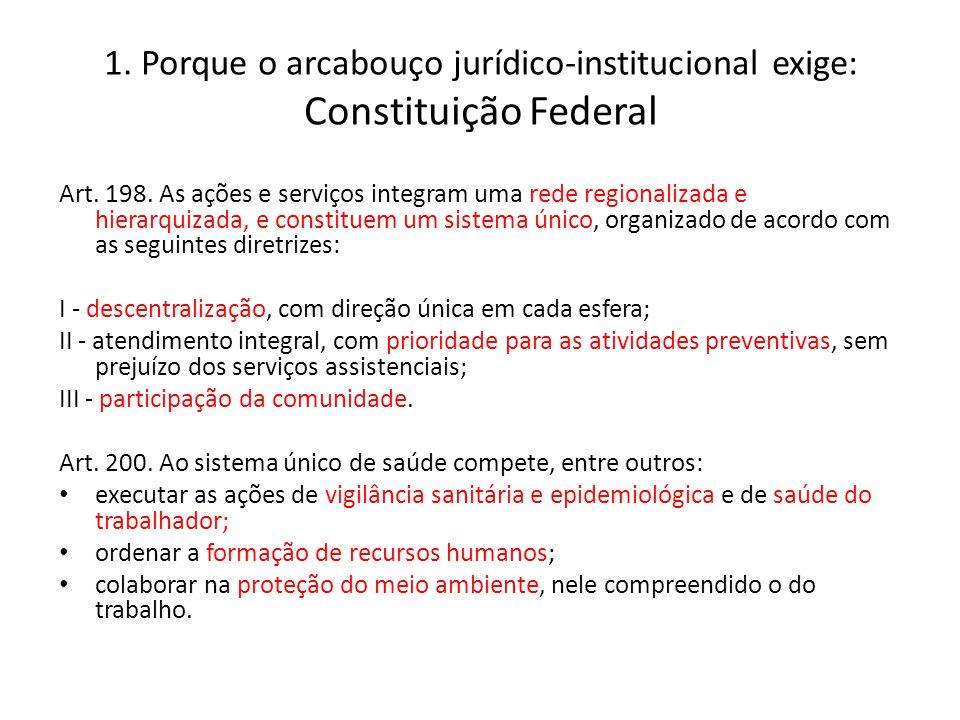 1. Porque o arcabouço jurídico-institucional exige: Constituição Federal Art. 198. As ações e serviços integram uma rede regionalizada e hierarquizada