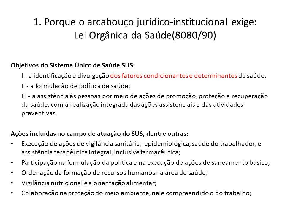 1. Porque o arcabouço jurídico-institucional exige: Lei Orgânica da Saúde(8080/90) Objetivos do Sistema Único de Saúde SUS: I - a identificação e divu