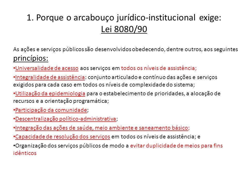 1. Porque o arcabouço jurídico-institucional exige: Lei 8080/90 As ações e serviços públicos são desenvolvidos obedecendo, dentre outros, aos seguinte