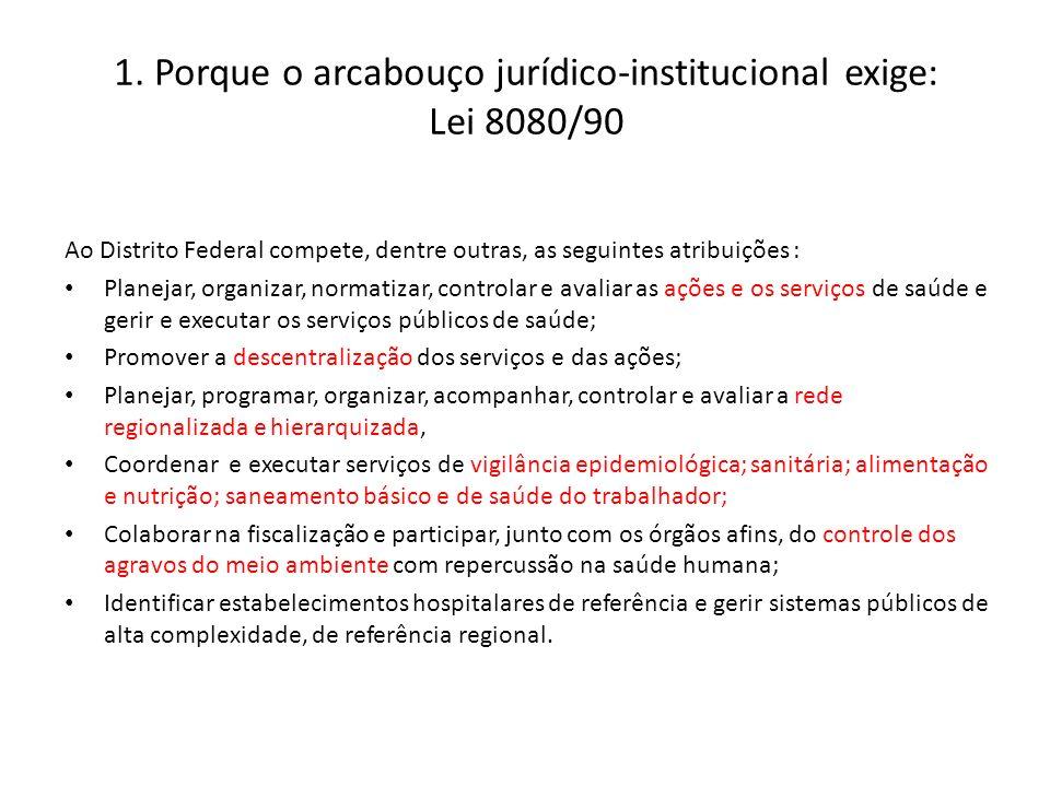 1. Porque o arcabouço jurídico-institucional exige: Lei 8080/90 Ao Distrito Federal compete, dentre outras, as seguintes atribuições : Planejar, organ