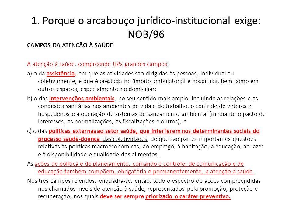 1. Porque o arcabouço jurídico-institucional exige: NOB/96 CAMPOS DA ATENÇÃO À SAÚDE A atenção à saúde, compreende três grandes campos: a) o da assist