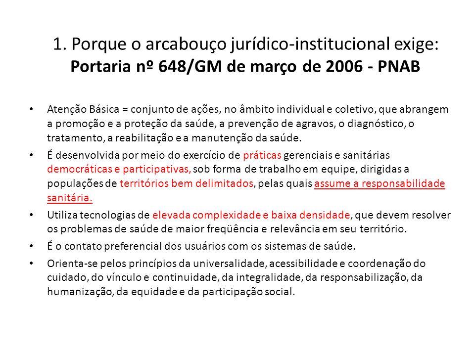 1. Porque o arcabouço jurídico-institucional exige: Portaria nº 648/GM de março de 2006 - PNAB Atenção Básica = conjunto de ações, no âmbito individua