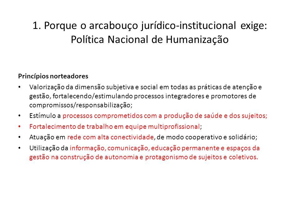 1. Porque o arcabouço jurídico-institucional exige: Política Nacional de Humanização Princípios norteadores Valorização da dimensão subjetiva e social