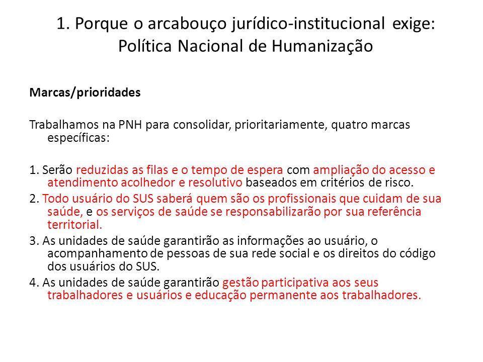 1. Porque o arcabouço jurídico-institucional exige: Política Nacional de Humanização Marcas/prioridades Trabalhamos na PNH para consolidar, prioritari