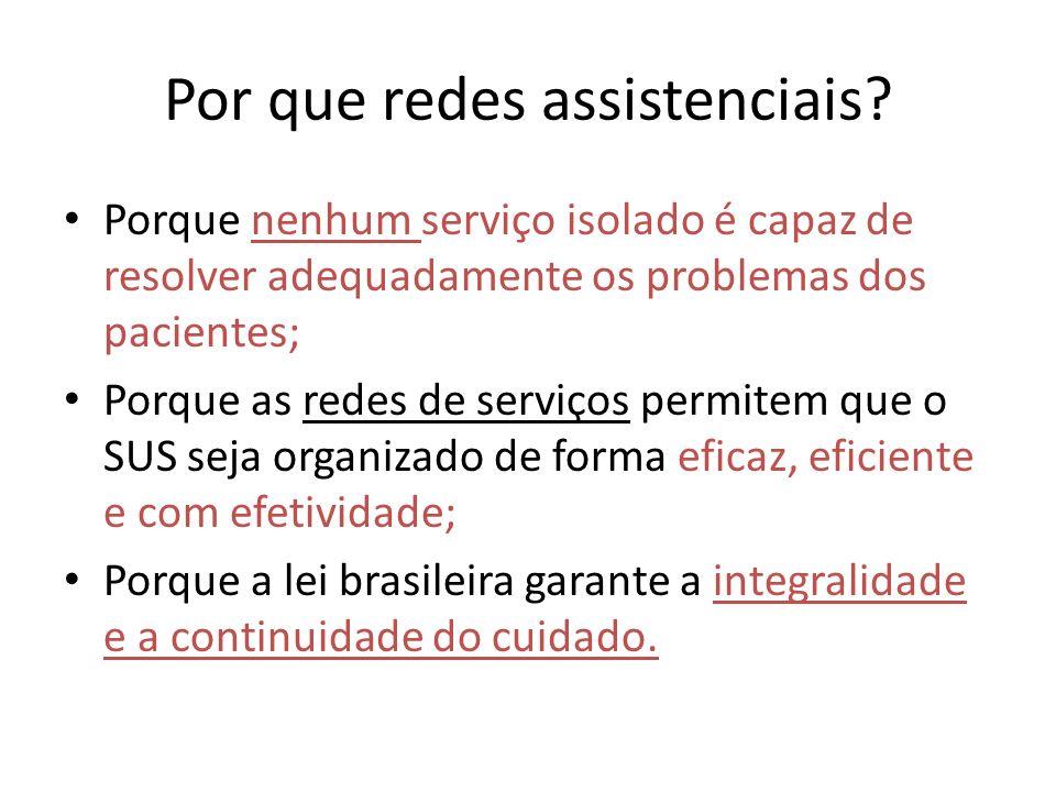 Por que redes assistenciais? Porque nenhum serviço isolado é capaz de resolver adequadamente os problemas dos pacientes; Porque as redes de serviços p