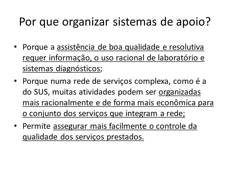 Por que organizar sistemas de apoio? Porque a assistência de boa qualidade e resolutiva requer informação, o uso racional de laboratório e sistemas di