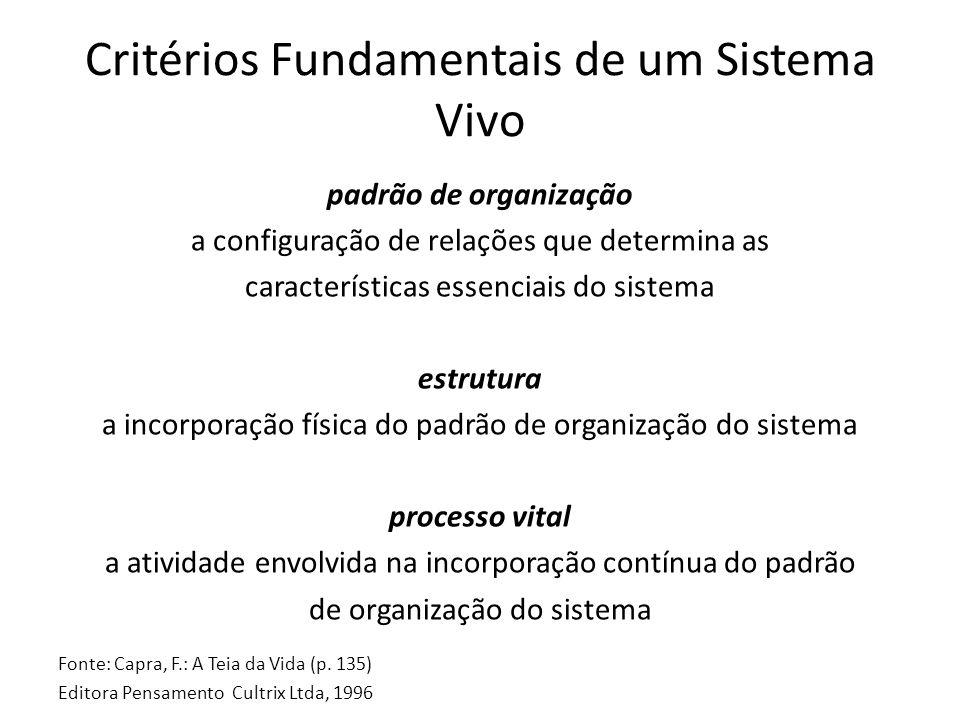 Algumas características dos sistemas vivos -- Abertos, estáveis e longe do equilíbrio; – No âmbito dos sistemas vivos ocorrem instabilidades que levam à criação de novas formas de organização; – Constituídos por padrões de relações efetivas entre os componentes físicos, que formam uma teia inseparável e que se organizam para formar um todo, num processo circular causal, idêntico ao processo de cognição (evoluem mantendo a circularidade); – Podem incluir a criação de fronteiras, que especificam o domínio das operações da rede e definem o sistema como uma unidade.