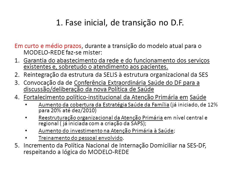 1. Fase inicial, de transição no D.F. Em curto e médio prazos, durante a transição do modelo atual para o MODELO-REDE faz-se mister: 1.Garantia do aba