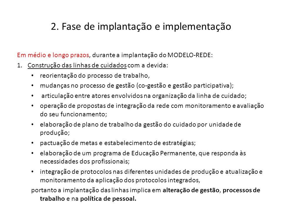 2. Fase de implantação e implementação Em médio e longo prazos, durante a implantação do MODELO-REDE: 1.Construção das linhas de cuidados com a devida