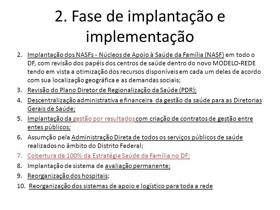 2. Fase de implantação e implementação 2.Implantação dos NASFs - Núcleos de Apoio à Saúde da Família (NASF) em todo o DF, com revisão dos papéis dos c