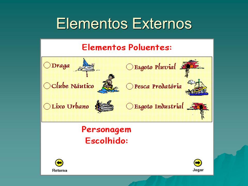 Elementos Externos