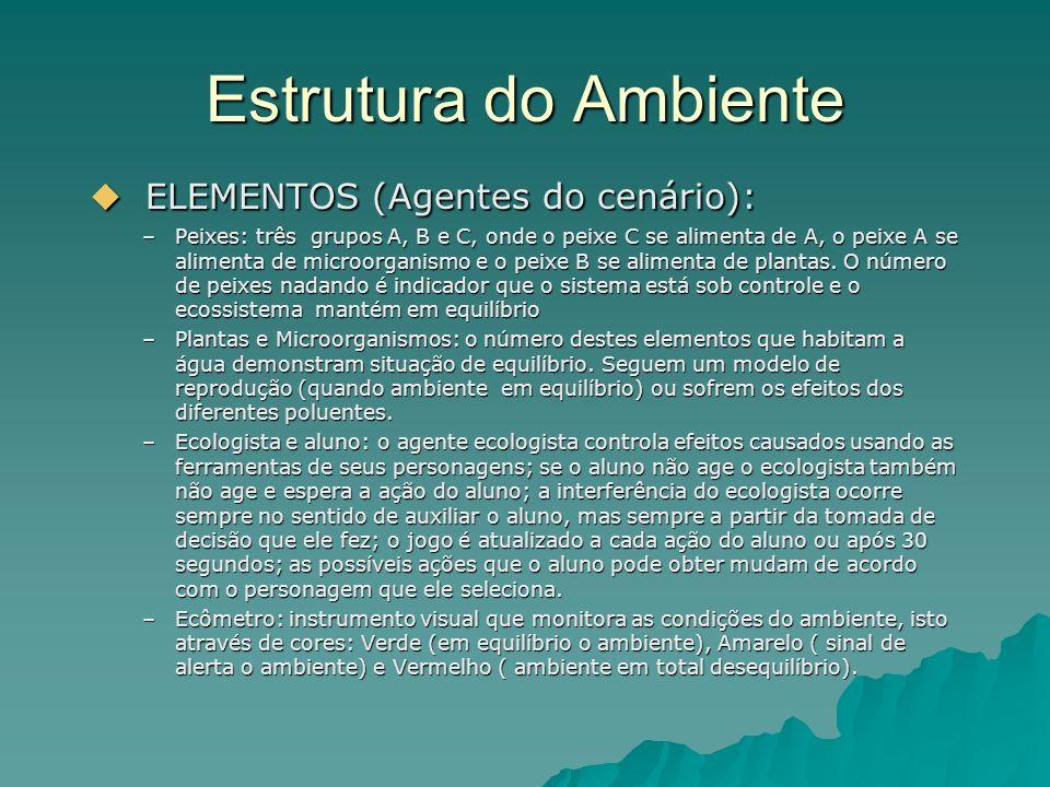 Estrutura do Ambiente ELEMENTOS (Agentes do cenário): ELEMENTOS (Agentes do cenário): –Peixes: três grupos A, B e C, onde o peixe C se alimenta de A, o peixe A se alimenta de microorganismo e o peixe B se alimenta de plantas.