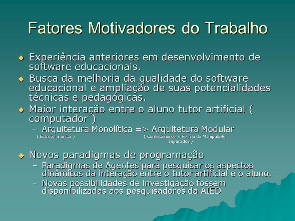 Fatores Motivadores do Trabalho Experiência anteriores em desenvolvimento de software educacionais.