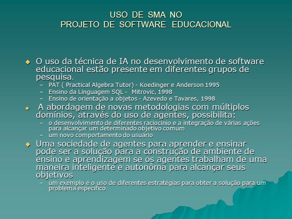 O PROJETO MULTI-ECOLÓGICO (ESTRUTURA DO AMBIENTE VERSÃO VERSÃO – O Multi-Ecológico é uma versão ampliada e revisada de um projeto interdisciplinar denominado Eco-Lógico.