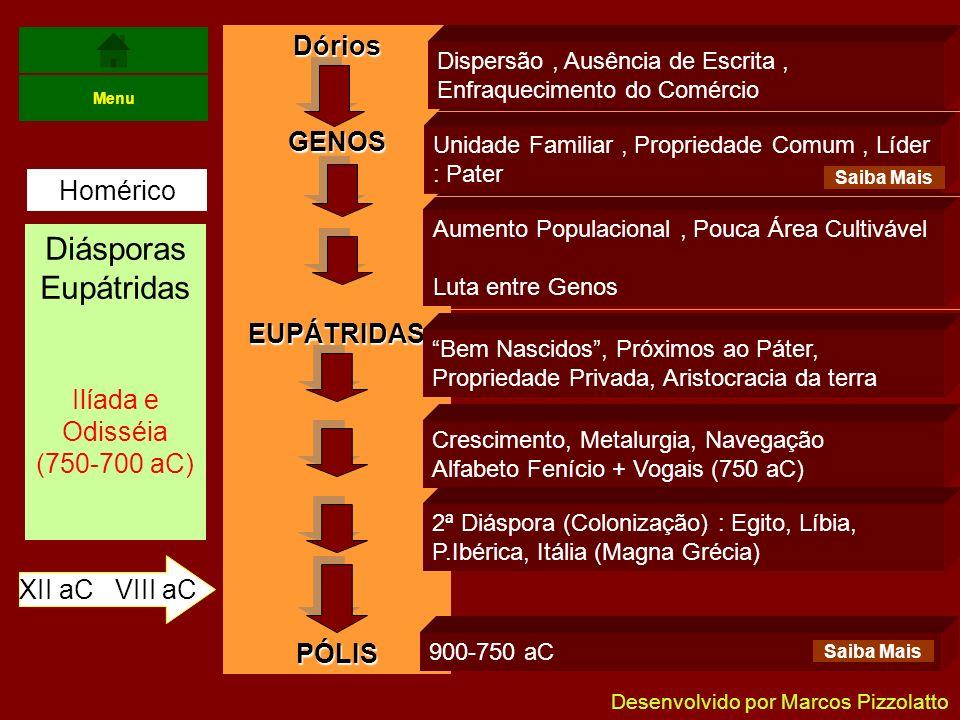 Olímpicos = Zeus Píticos = Apolo Istmicos = Posseidon Menu Desenvolvido por Marcos Pizzolatto