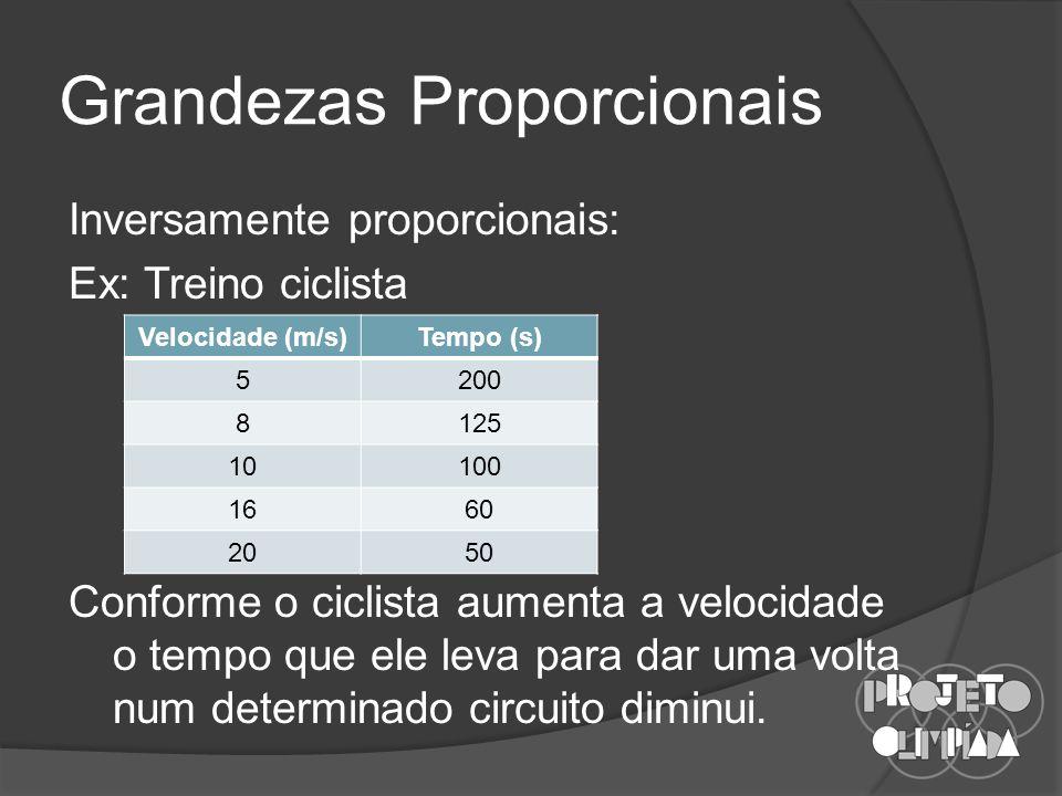 Grandezas Proporcionais Inversamente proporcionais: Ex: Treino ciclista Conforme o ciclista aumenta a velocidade o tempo que ele leva para dar uma volta num determinado circuito diminui.