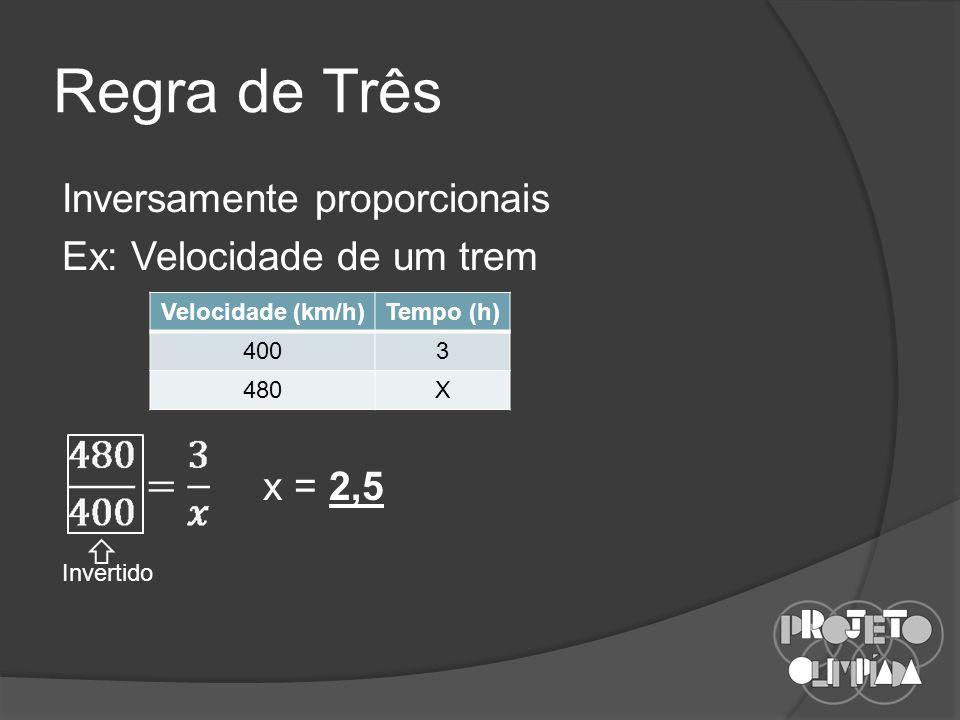 Regra de Três Inversamente proporcionais Ex: Velocidade de um trem x = 2,5 Velocidade (km/h)Tempo (h) 4003 480X Invertido