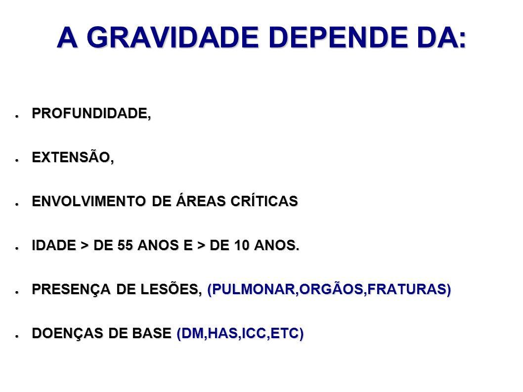 A GRAVIDADE DEPENDE DA: PROFUNDIDADE, PROFUNDIDADE, EXTENSÃO, EXTENSÃO, ENVOLVIMENTO DE ÁREAS CRÍTICAS ENVOLVIMENTO DE ÁREAS CRÍTICAS IDADE > DE 55 AN
