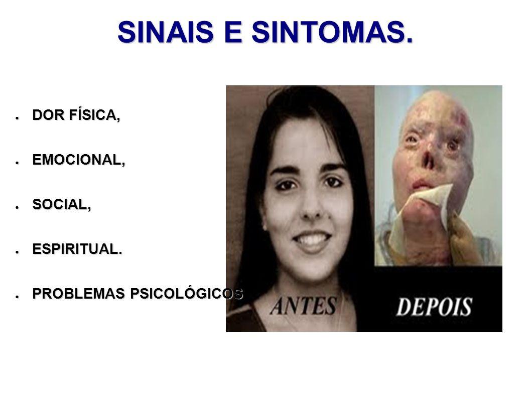 SINAIS E SINTOMAS. DOR FÍSICA, DOR FÍSICA, EMOCIONAL, EMOCIONAL, SOCIAL, SOCIAL, ESPIRITUAL. ESPIRITUAL. PROBLEMAS PSICOLÓGICOS PROBLEMAS PSICOLÓGICOS