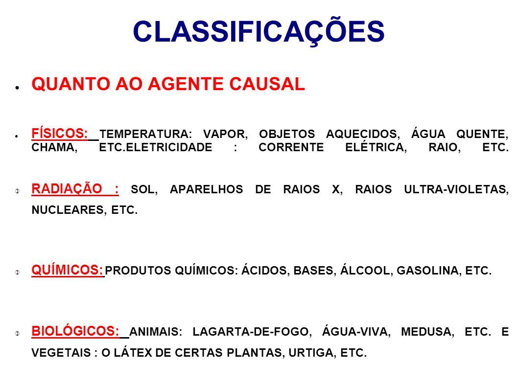 CLASSIFICAÇÕES QUANTO AO AGENTE CAUSAL FÍSICOS: TEMPERATURA: VAPOR, OBJETOS AQUECIDOS, ÁGUA QUENTE, CHAMA, ETC.ELETRICIDADE : CORRENTE ELÉTRICA, RAIO,