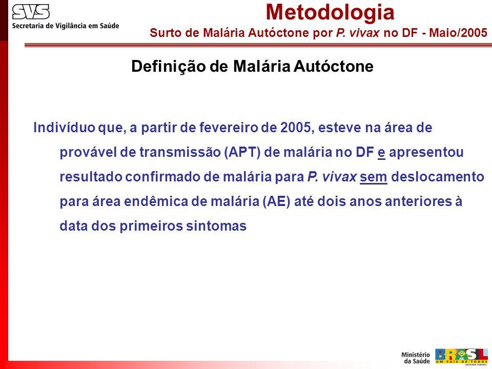 Surto de Malária Autóctone por P. vivax no DF - Maio/2005 Definição de Malária Autóctone Metodologia Indivíduo que, a partir de fevereiro de 2005, est