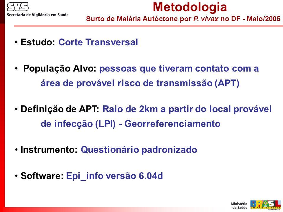 Surto de Malária Autóctone por P. vivax no DF - Maio/2005 Estudo: Corte Transversal População Alvo: pessoas que tiveram contato com a área de provável