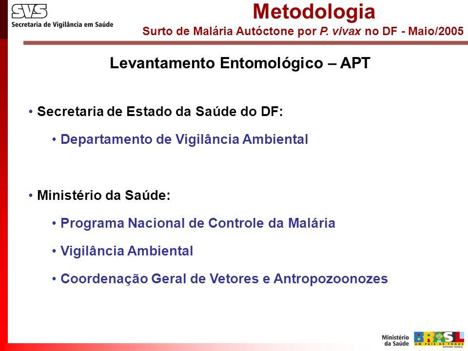 Surto de Malária Autóctone por P. vivax no DF - Maio/2005 Levantamento Entomológico – APT Metodologia Secretaria de Estado da Saúde do DF: Departament
