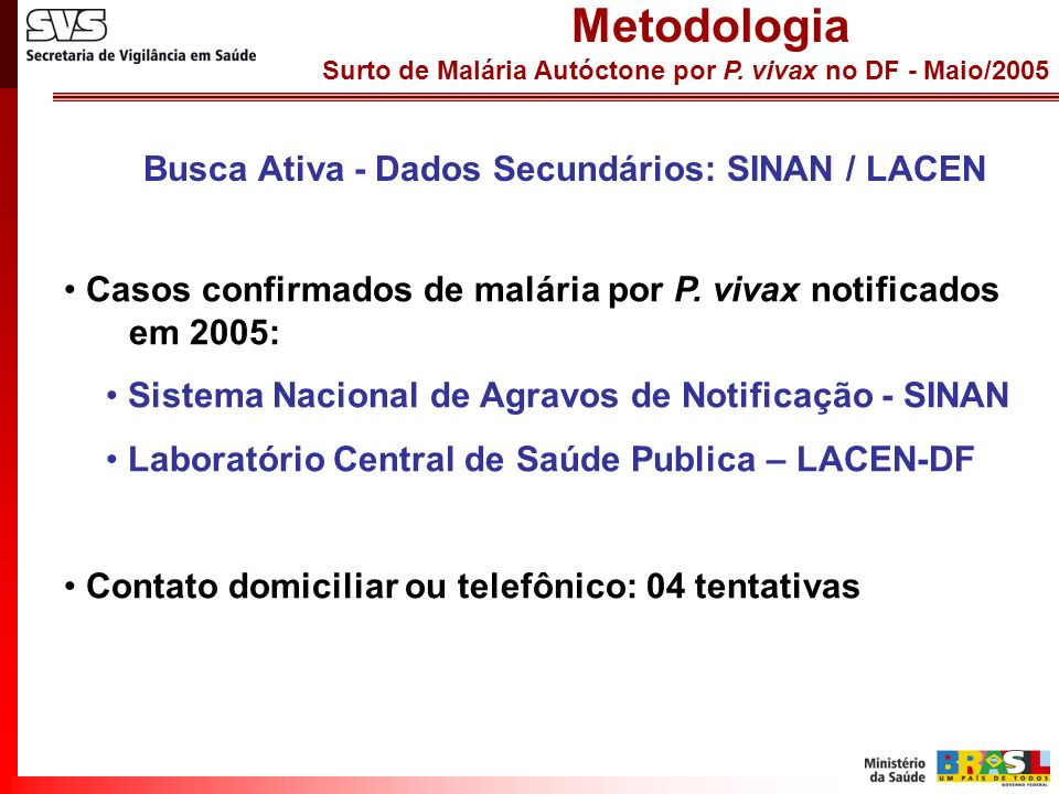 Surto de Malária Autóctone por P. vivax no DF - Maio/2005 Metodologia Busca Ativa - Dados Secundários: SINAN / LACEN Casos confirmados de malária por