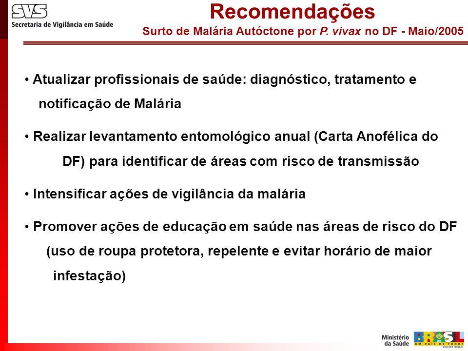 Surto de Malária Autóctone por P. vivax no DF - Maio/2005 Recomendações Atualizar profissionais de saúde: diagnóstico, tratamento e notificação de Mal