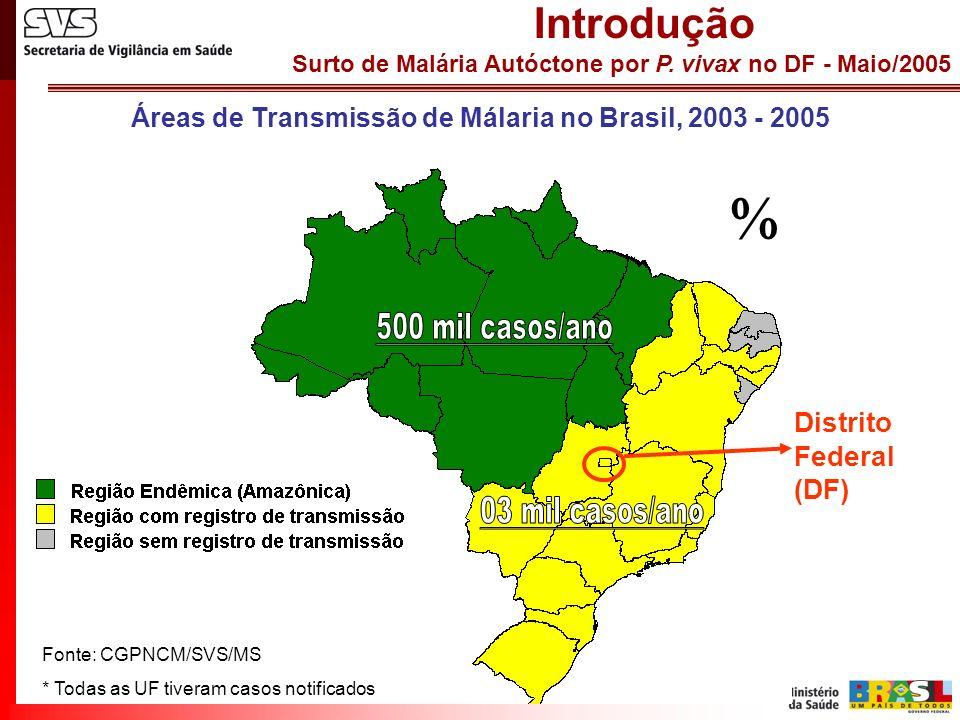 Surto de Malária Autóctone por P. vivax no DF - Maio/2005 Introdução Distrito Federal (DF) Áreas de Transmissão de Málaria no Brasil, 2003 - 2005 Font
