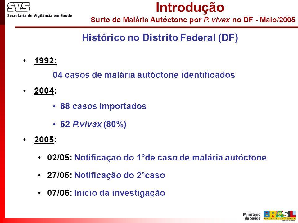 Surto de Malária Autóctone por P. vivax no DF - Maio/2005 Histórico no Distrito Federal (DF) 1992: 04 casos de malária autóctone identificados 2004: 6