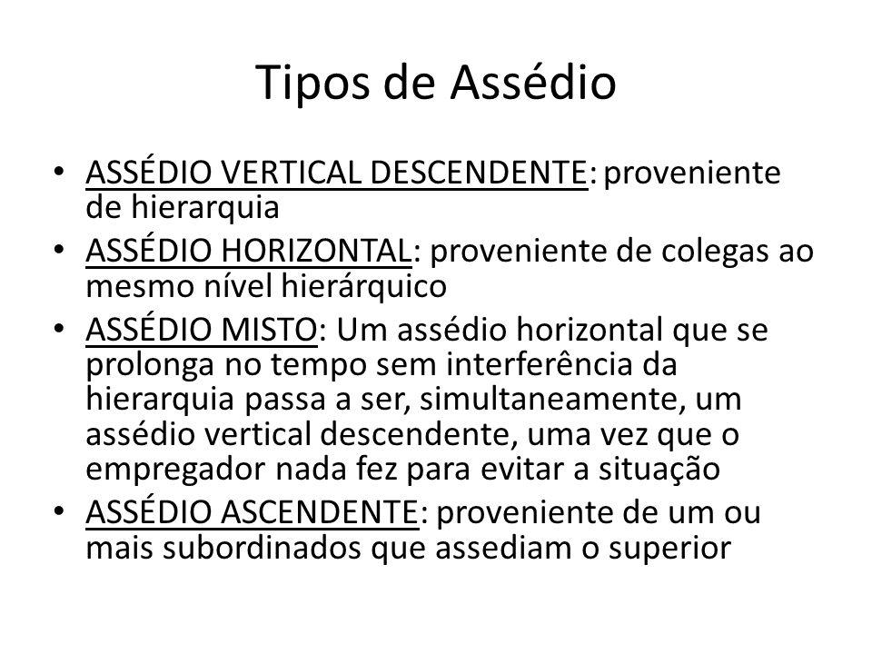 Tipos de Assédio ASSÉDIO VERTICAL DESCENDENTE: proveniente de hierarquia ASSÉDIO HORIZONTAL: proveniente de colegas ao mesmo nível hierárquico ASSÉDIO