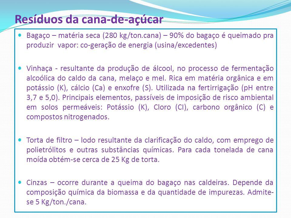 Resíduos da cana-de-açúcar Bagaço – matéria seca (280 kg/ton.cana) – 90% do bagaço é queimado pra produzir vapor: co-geração de energia (usina/exceden