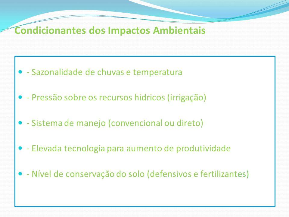 Condicionantes dos Impactos Ambientais - Sazonalidade de chuvas e temperatura - Pressão sobre os recursos hídricos (irrigação) - Sistema de manejo (co
