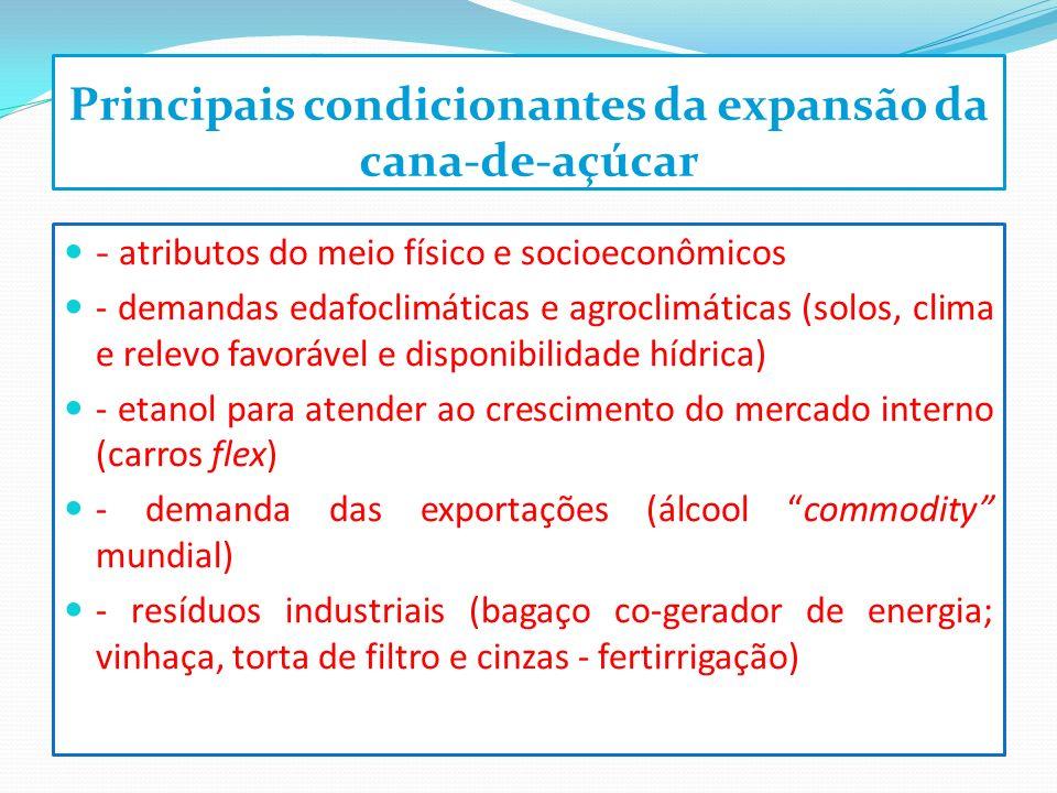 Principais condicionantes da expansão da cana-de-açúcar - atributos do meio físico e socioeconômicos - demandas edafoclimáticas e agroclimáticas (solo