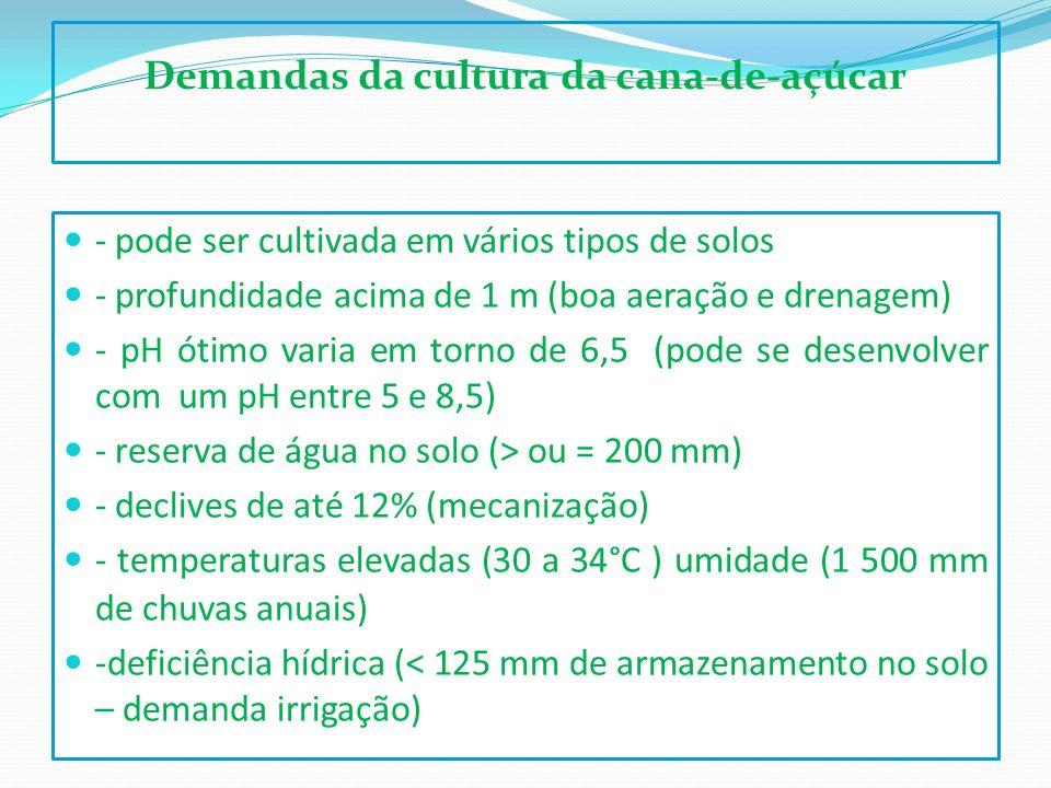 Demandas da cultura da cana-de-açúcar - pode ser cultivada em vários tipos de solos - profundidade acima de 1 m (boa aeração e drenagem) - pH ótimo va